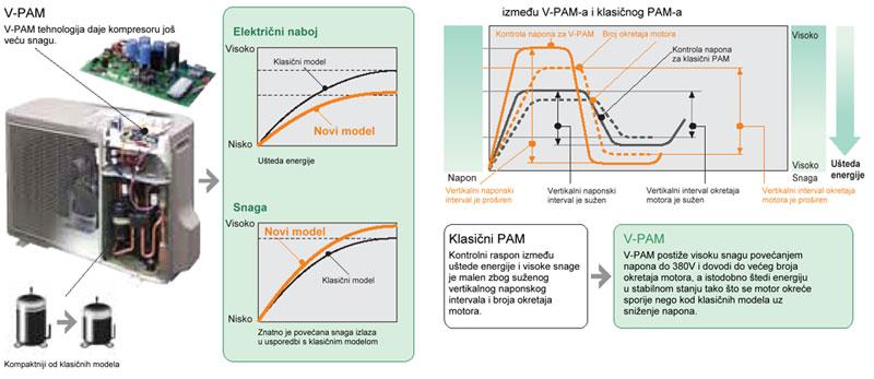 Fujitsu-klima-uredaj-18-lgc-inverter-5