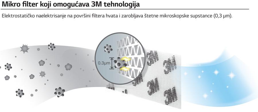 lgklima 3-m-filteri