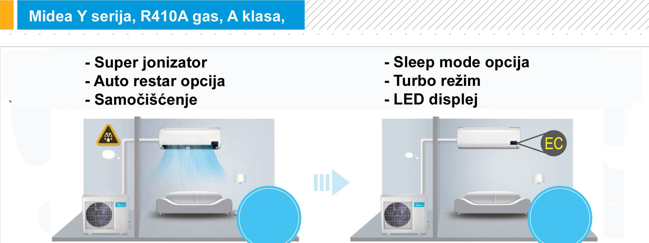 Midea klima uređaj y serija