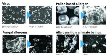 daikin prečistač vazduha MC70L0-alergeni